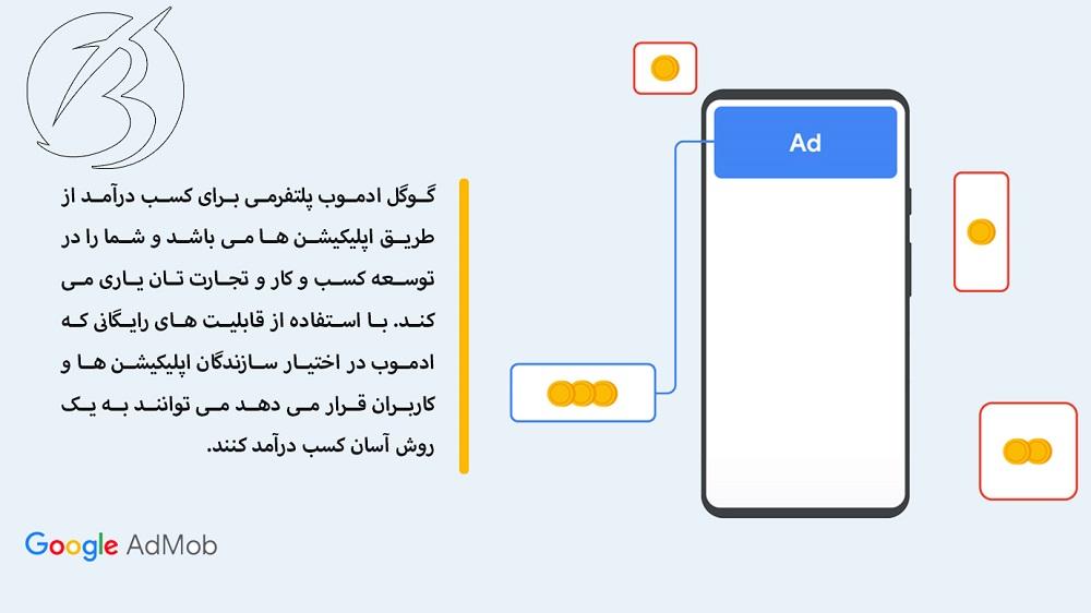 شرط جدید گوگل ادموب برای اپلیکیشن ها چیست؟