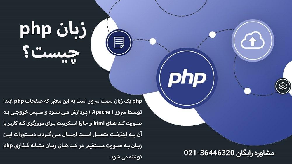 تاریخچه و نسخه های زبان php