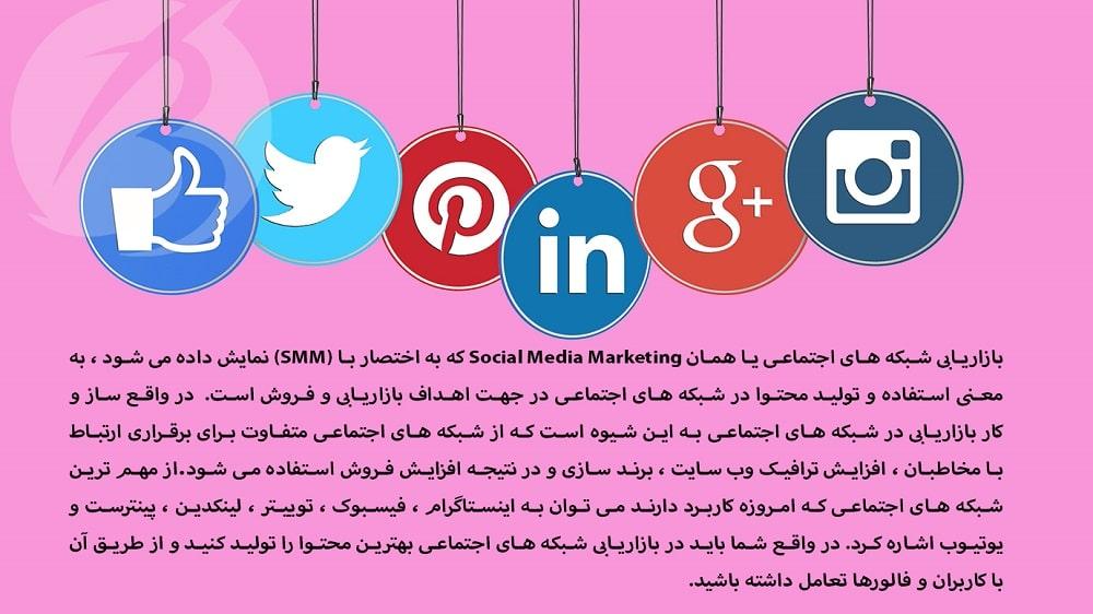 روش های اجرای بازاریابی در شبکه های اجتماعی