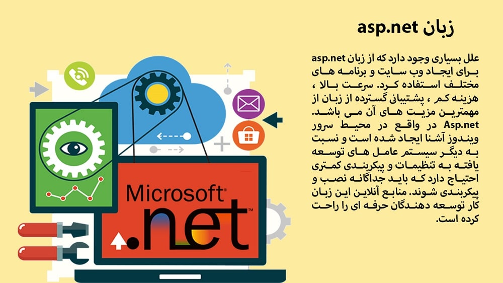 زبان asp.net چیست و چه کاربردی دارد؟